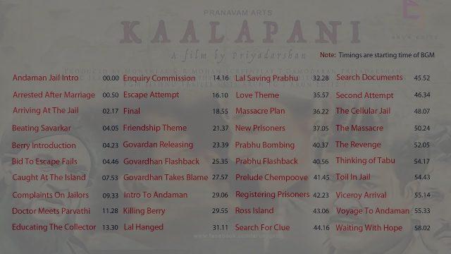Kaaplapani BGM